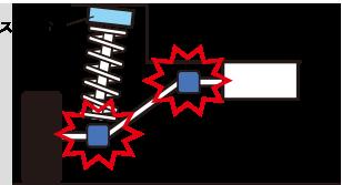 リフトアップスプリングとボディリフトによるリフトアップとの違い